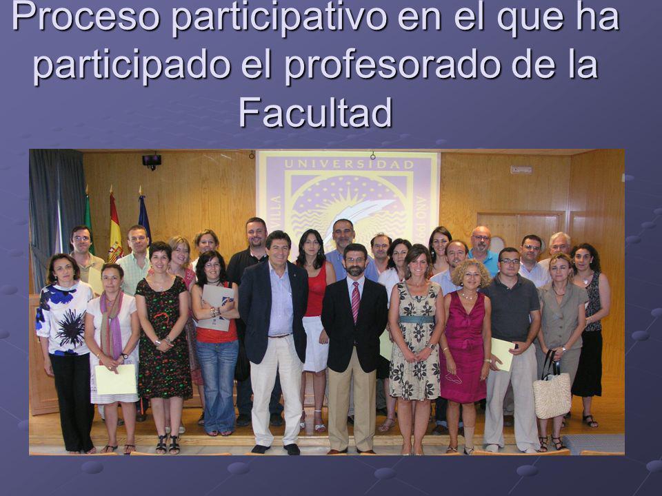 Proceso participativo en el que ha participado el profesorado de la Facultad