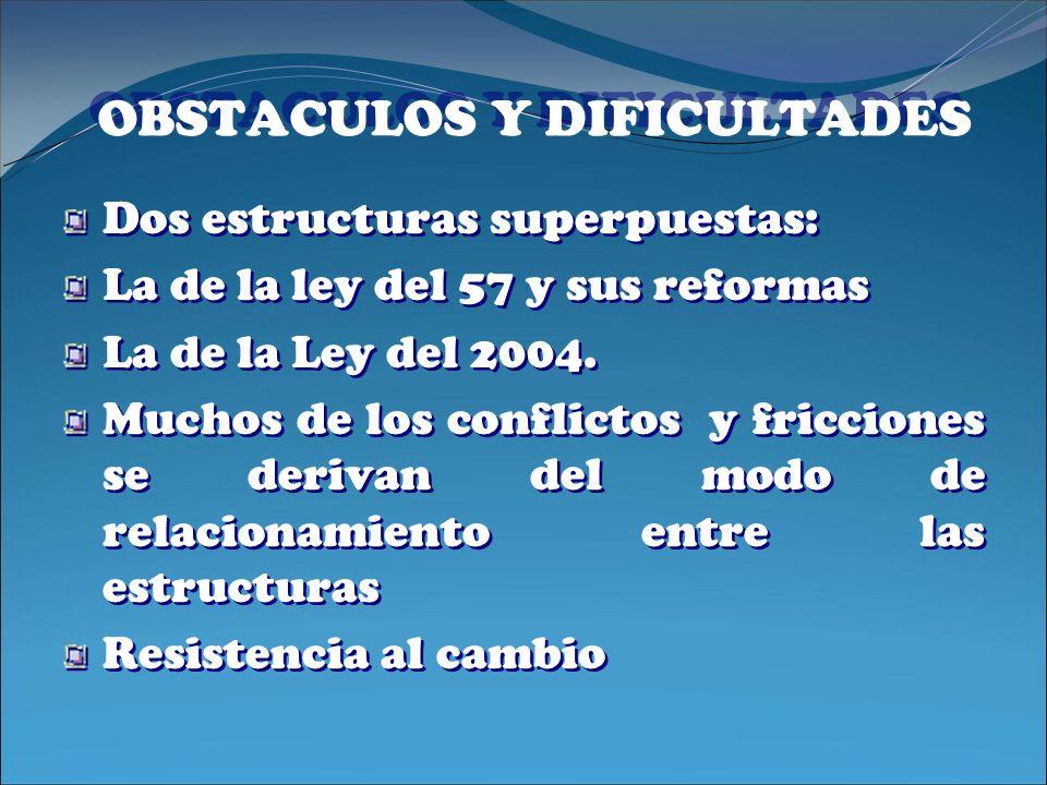 OBSTACULOS Y DIFICULTADES Dos estructuras superpuestas: La de la ley del 57 y sus reformas La de la Ley del 2004. Muchos de los conflictos y friccione