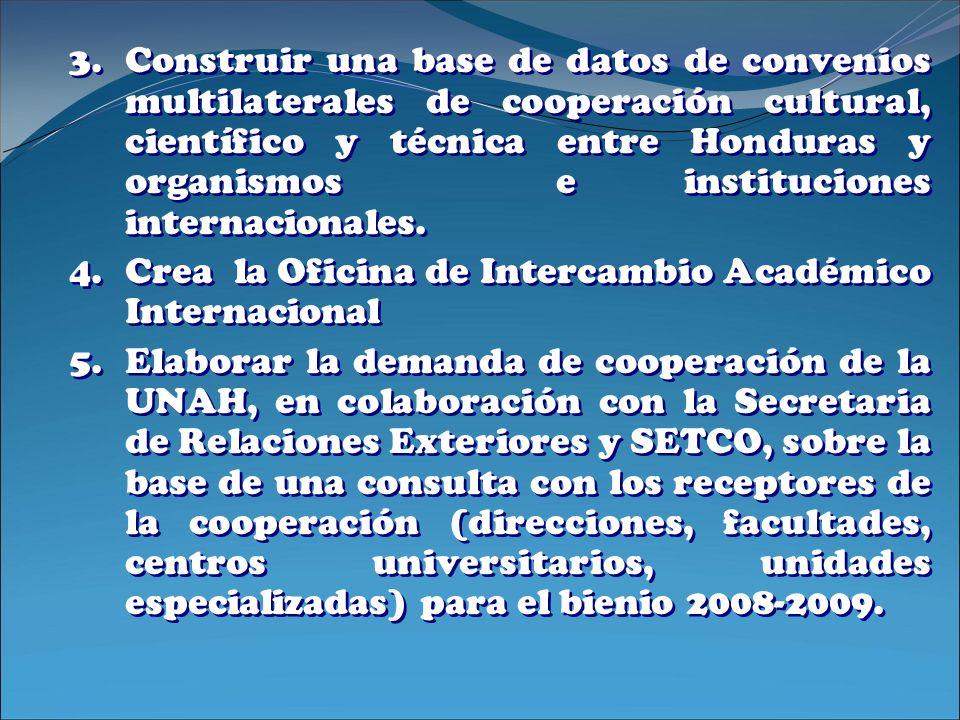 3.Construir una base de datos de convenios multilaterales de cooperación cultural, científico y técnica entre Honduras y organismos e instituciones in