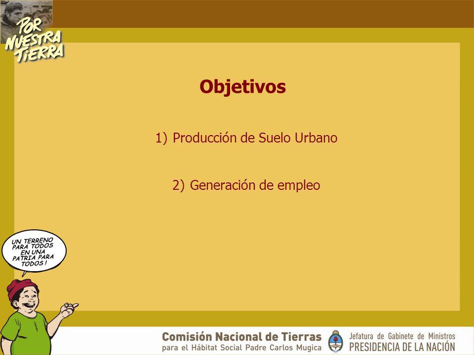 UN TERRENO PARA TODOS EN UNA PATRIA PARA TODOS ! Objetivos 1) Producción de Suelo Urbano 2) Generación de empleo