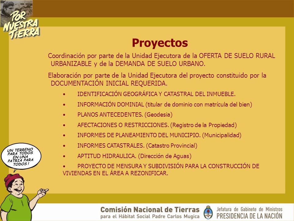 UN TERRENO PARA TODOS EN UNA PATRIA PARA TODOS ! Proyectos Coordinación por parte de la Unidad Ejecutora de la OFERTA DE SUELO RURAL URBANIZABLE y de