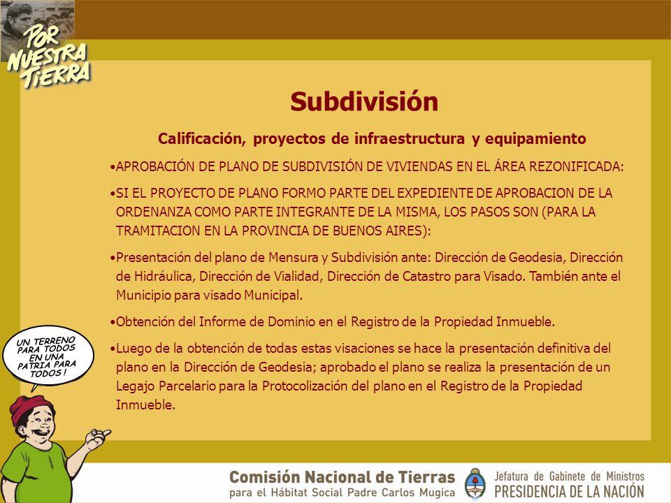 UN TERRENO PARA TODOS EN UNA PATRIA PARA TODOS ! Subdivisión Calificación, proyectos de infraestructura y equipamiento APROBACIÓN DE PLANO DE SUBDIVIS