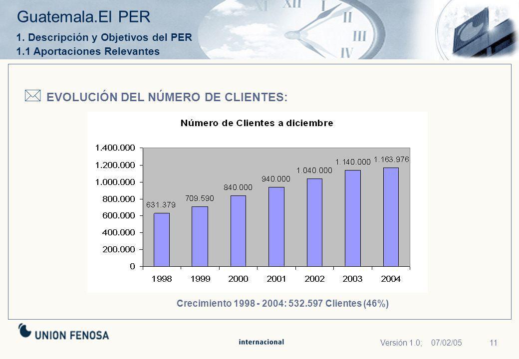 11Versión 1.0; 07/02/05 Crecimiento 1998 - 2004: 532.597 Clientes (46%) EVOLUCIÓN DEL NÚMERO DE CLIENTES: Guatemala.El PER 1. Descripción y Objetivos