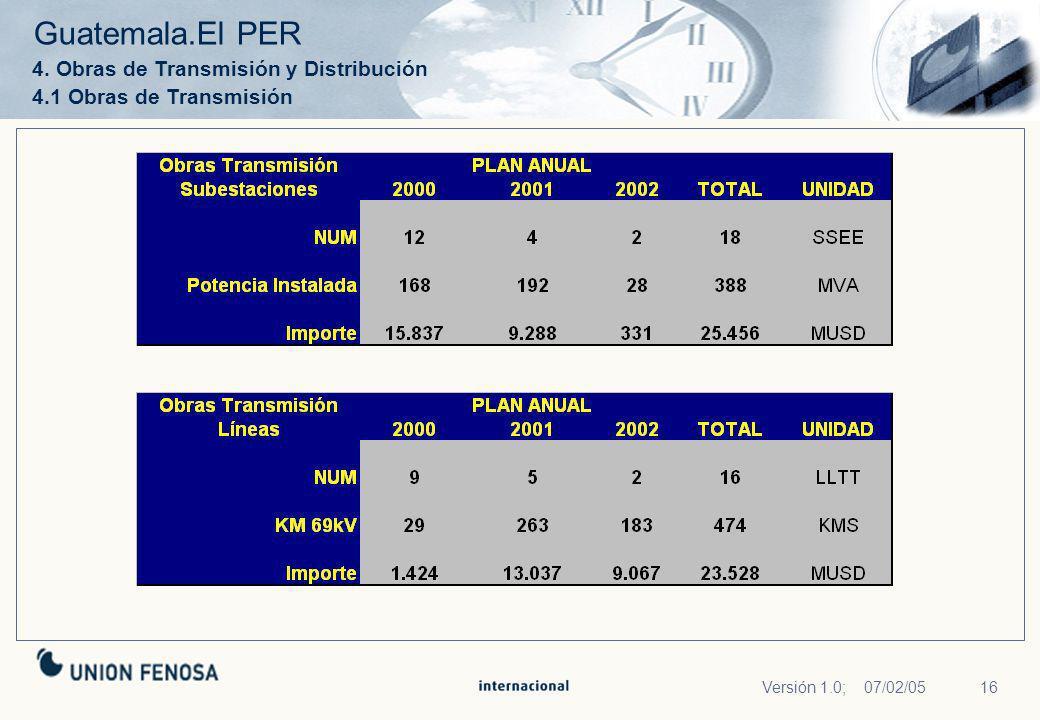 16Versión 1.0; 07/02/05 4. Obras de Transmisión y Distribución 4.1 Obras de Transmisión Guatemala.El PER