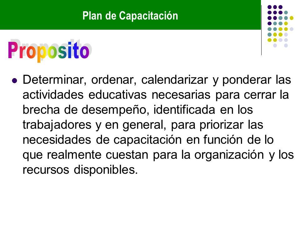 Plan de Capacitación Determinar, ordenar, calendarizar y ponderar las actividades educativas necesarias para cerrar la brecha de desempeño, identifica