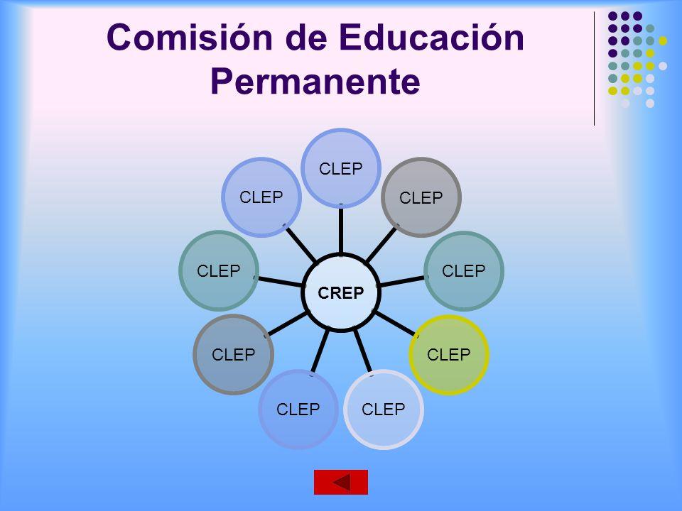 Comisión de Educación Permanente CREP CLEP
