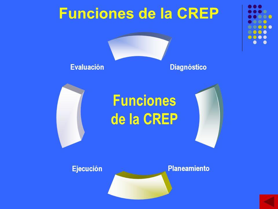 Funciones de la CREP Diagnóstico PlaneamientoEjecución Evaluación Funciones de la CREP