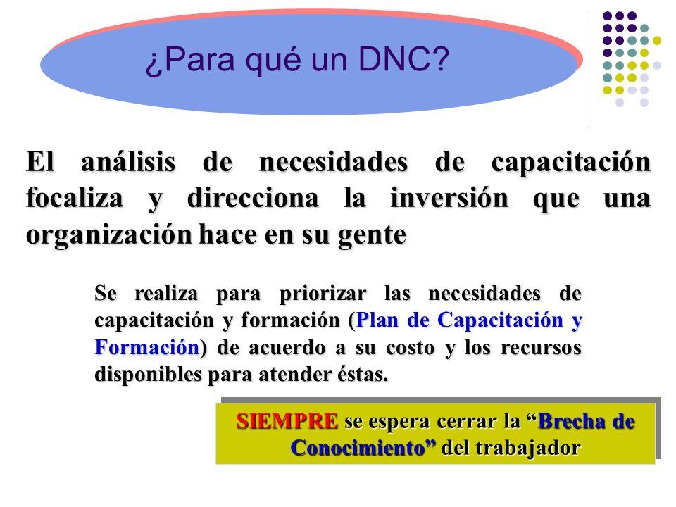 ¿Para qué un DNC? El análisis de necesidades de capacitación focaliza y direcciona la inversión que una organización hace en su gente Se realiza para