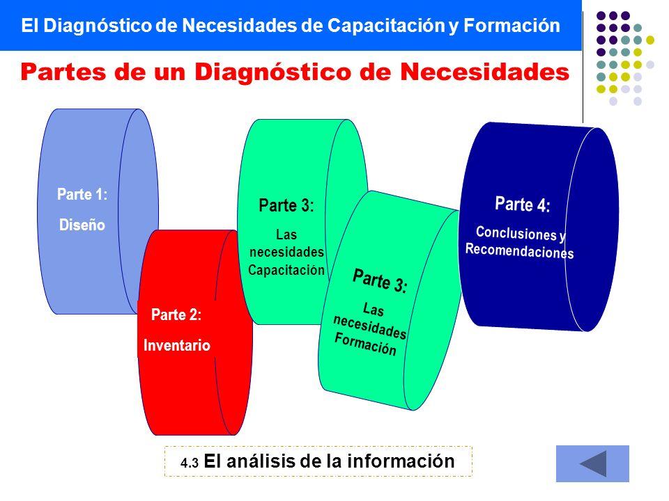 El Diagnóstico de Necesidades de Capacitación y Formación Partes de un Diagnóstico de Necesidades Parte 1: Diseño Parte 2: Inventario Parte 3: Las nec