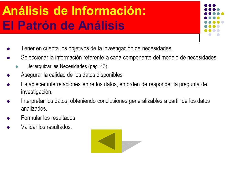 Análisis de Información: El Patrón de Análisis Tener en cuenta los objetivos de la investigación de necesidades. Seleccionar la información referente
