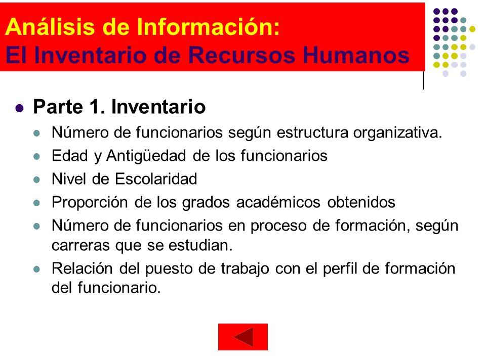 Análisis de Información: El Inventario de Recursos Humanos Parte 1. Inventario Número de funcionarios según estructura organizativa. Edad y Antigüedad