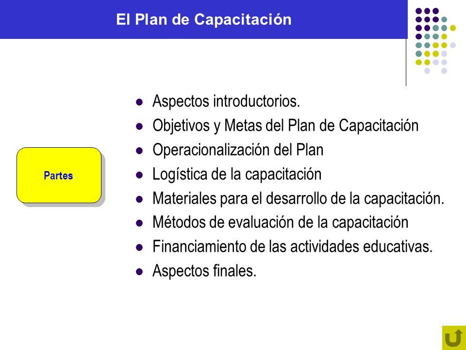 El Plan de Capacitación Aspectos introductorios. Objetivos y Metas del Plan de Capacitación Operacionalización del Plan Logística de la capacitación M