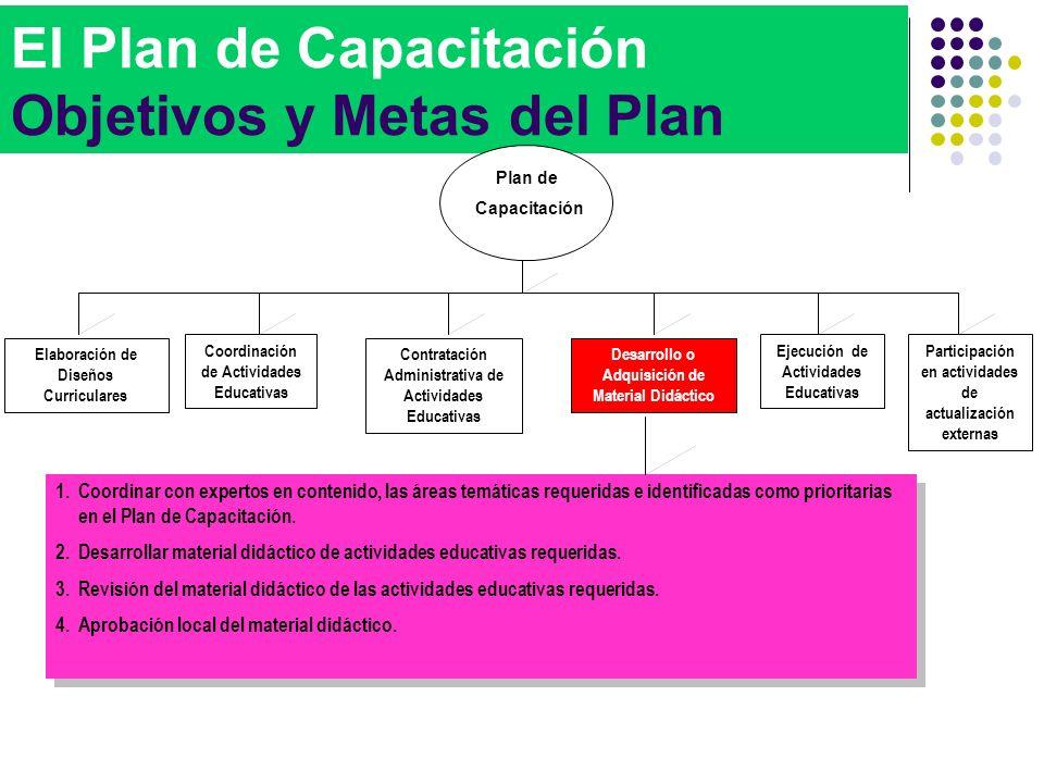 El Plan de Capacitación Objetivos y Metas del Plan 1.Coordinar con expertos en contenido, las áreas temáticas requeridas e identificadas como priorita