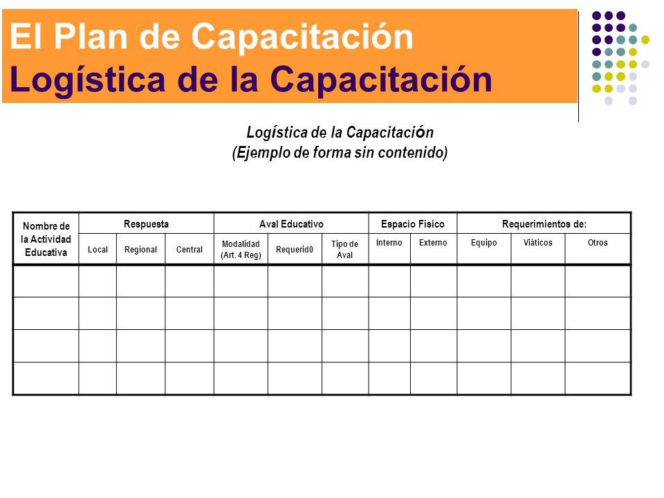 El Plan de Capacitación Logística de la Capacitación Log í stica de la Capacitaci ó n (Ejemplo de forma sin contenido) Nombre de la Actividad Educativ