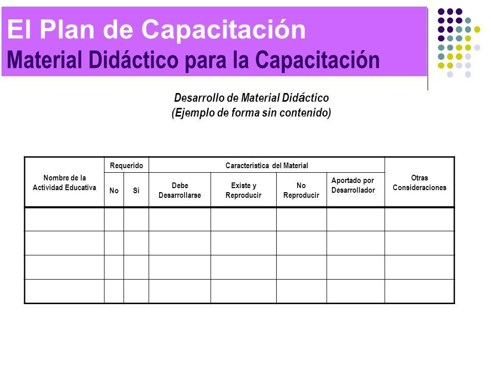 El Plan de Capacitación Material Didáctico para la Capacitación Desarrollo de Material Did á ctico (Ejemplo de forma sin contenido) Nombre de la Activ