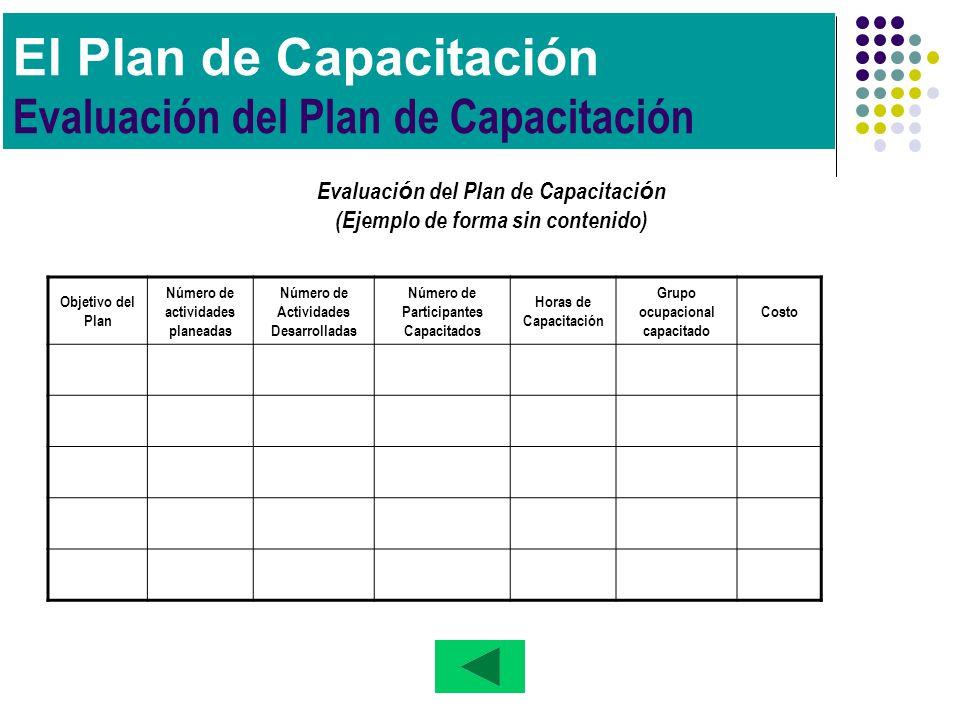 El Plan de Capacitación Evaluación del Plan de Capacitación Evaluaci ó n del Plan de Capacitaci ó n (Ejemplo de forma sin contenido) Objetivo del Plan