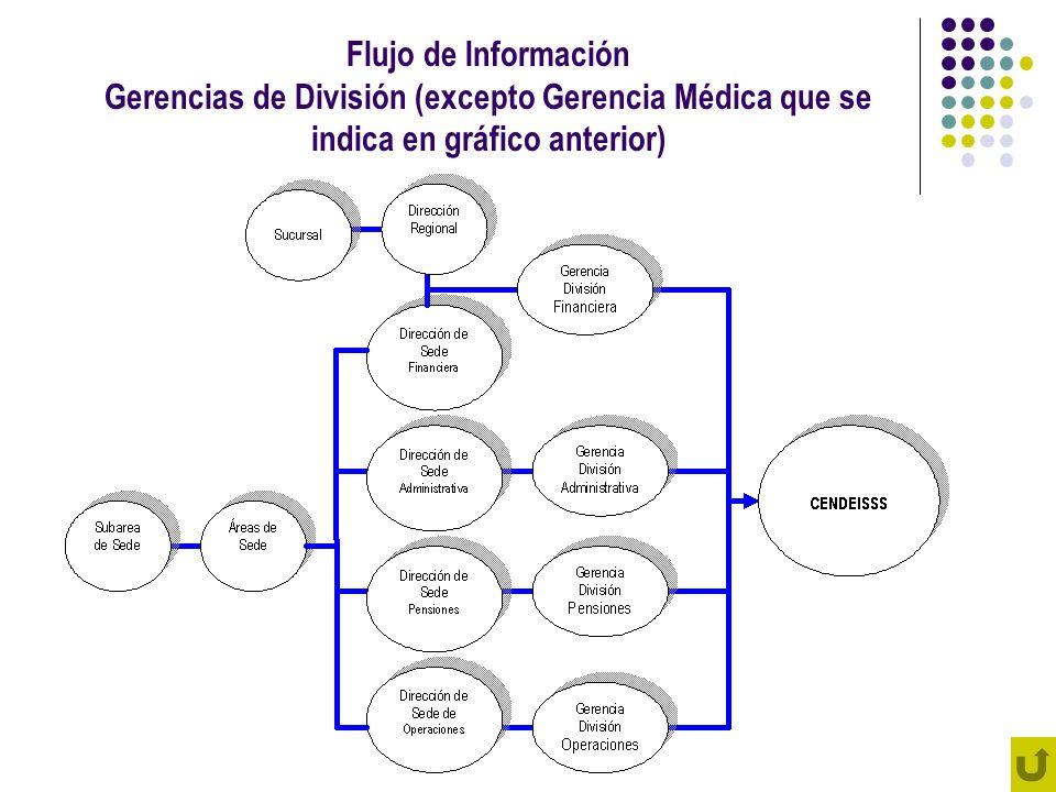 El Financiamiento CapacitaciónFormación Reglamento de Capacitación y Formación Reglamento de Especialidades Médicas.