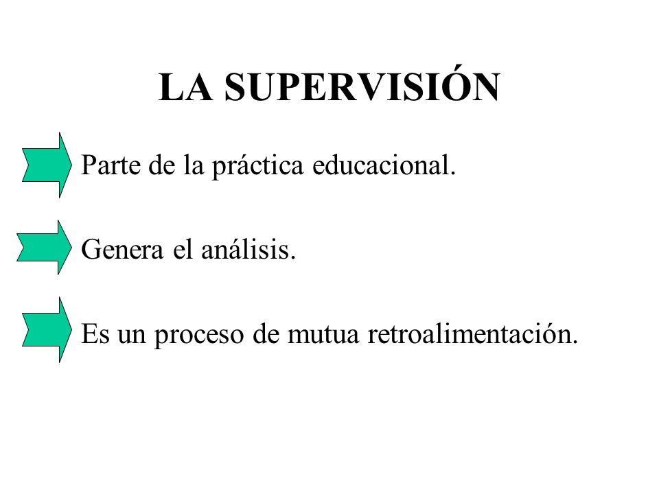 LA SUPERVISIÓN Parte de la práctica educacional. Genera el análisis. Es un proceso de mutua retroalimentación.