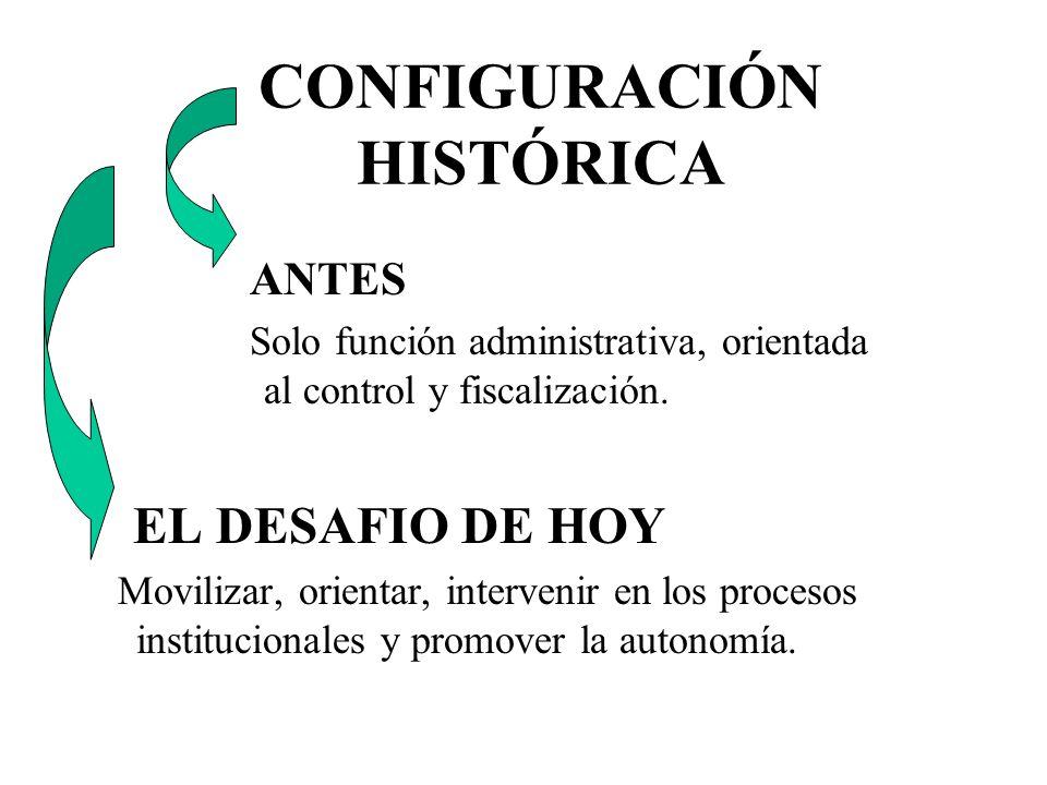 ANTES Solo función administrativa, orientada al control y fiscalización. EL DESAFIO DE HOY Movilizar, orientar, intervenir en los procesos institucion