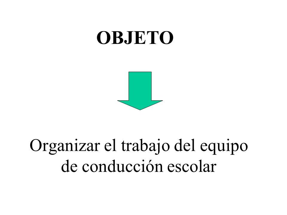 Organizar el trabajo del equipo de conducción escolar OBJETO
