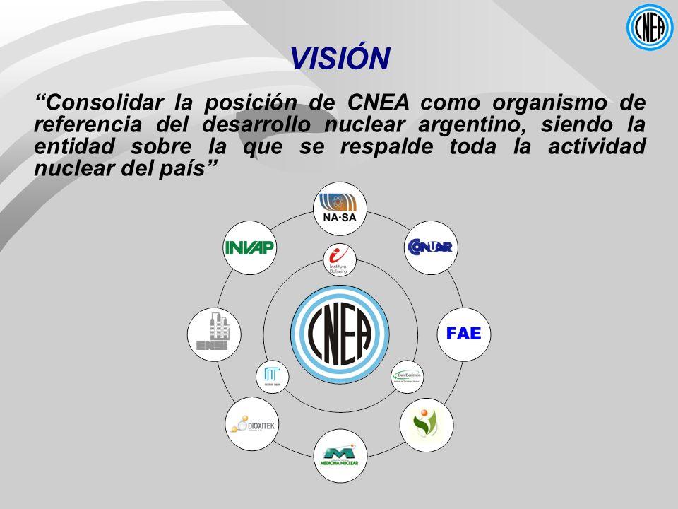 VISIÓN Consolidar la posición de CNEA como organismo de referencia del desarrollo nuclear argentino, siendo la entidad sobre la que se respalde toda l