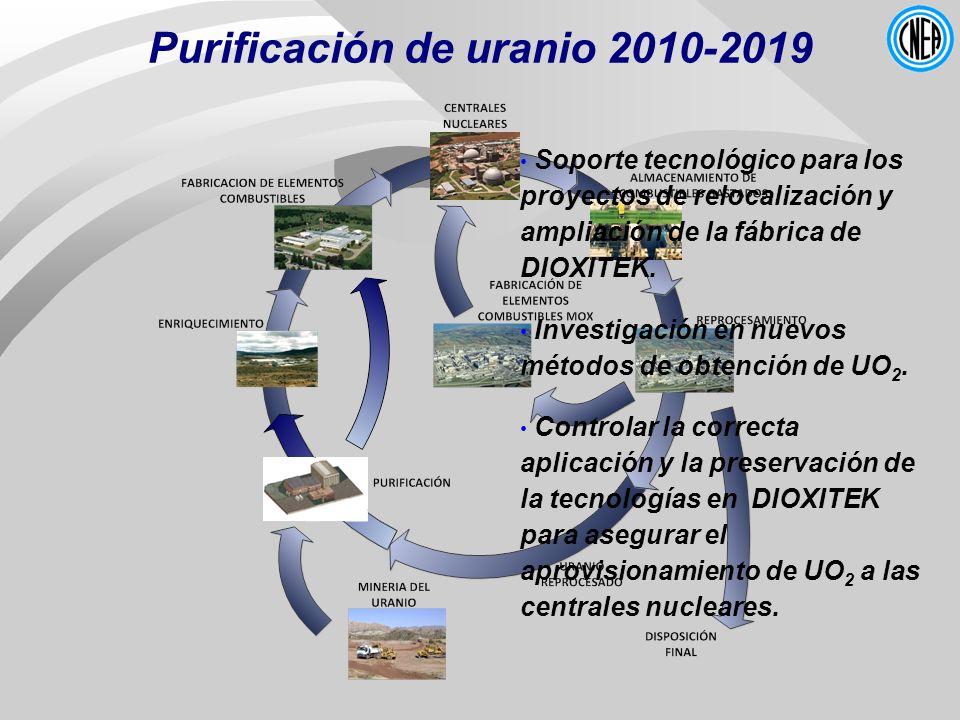 Purificación de uranio 2010-2019 Soporte tecnológico para los proyectos de relocalización y ampliación de la fábrica de DIOXITEK. Investigación en nue