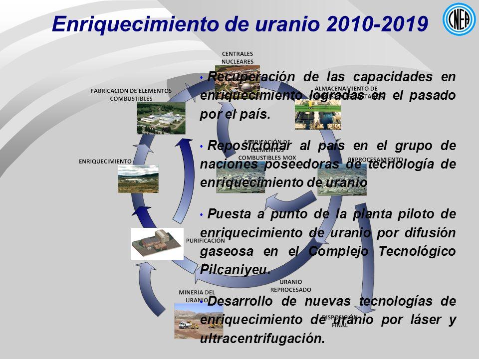 Enriquecimiento de uranio 2010-2019 Recuperación de las capacidades en enriquecimiento logradas en el pasado por el país. Reposicionar al país en el g