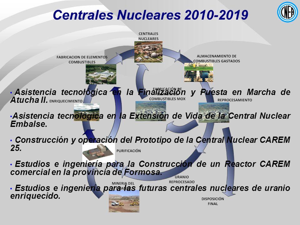 Centrales Nucleares 2010-2019 Asistencia tecnológica en la Finalización y Puesta en Marcha de Atucha II. Asistencia tecnológica en la Extensión de Vid