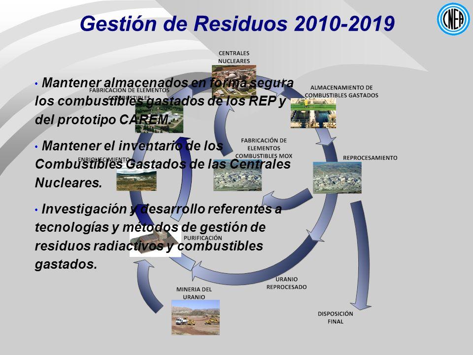 Gestión de Residuos 2010-2019 Mantener almacenados en forma segura los combustibles gastados de los REP y del prototipo CAREM. Mantener el inventario