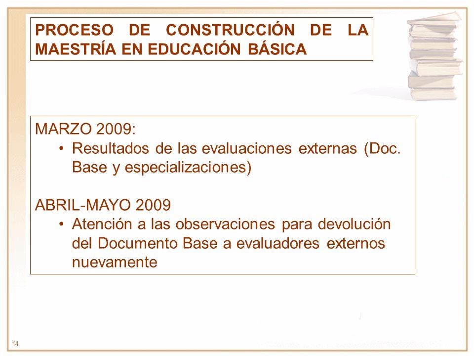 14 PROCESO DE CONSTRUCCIÓN DE LA MAESTRÍA EN EDUCACIÓN BÁSICA MARZO 2009: Resultados de las evaluaciones externas (Doc. Base y especializaciones) ABRI