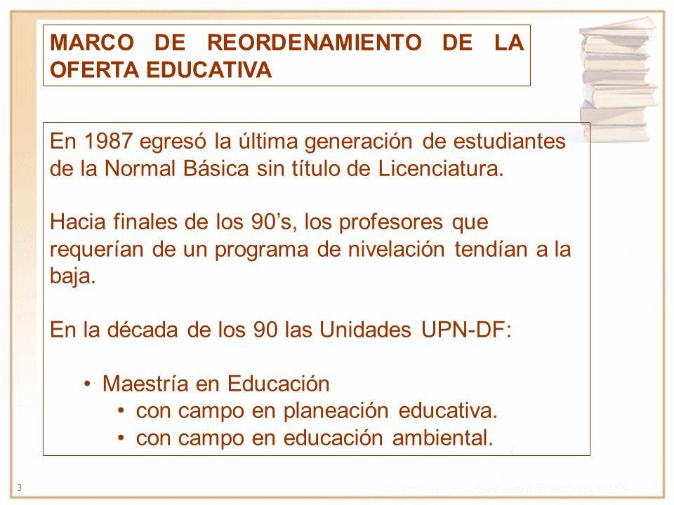 3 MARCO DE REORDENAMIENTO DE LA OFERTA EDUCATIVA En 1987 egresó la última generación de estudiantes de la Normal Básica sin título de Licenciatura. Ha