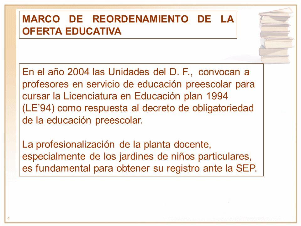 4 MARCO DE REORDENAMIENTO DE LA OFERTA EDUCATIVA En el año 2004 las Unidades del D. F., convocan a profesores en servicio de educación preescolar para