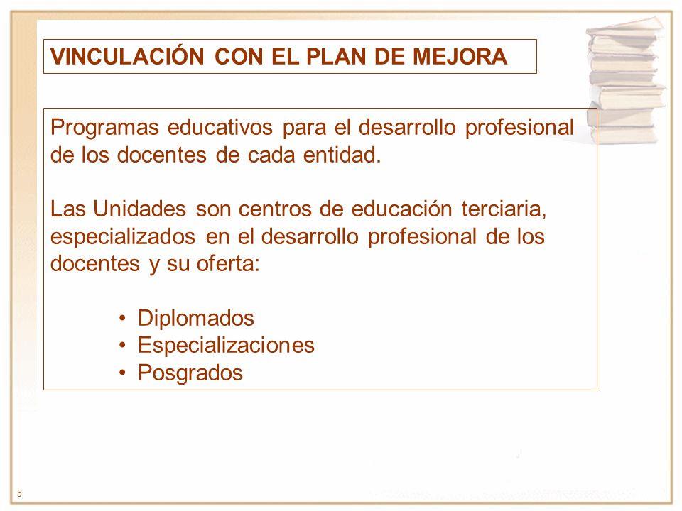 5 VINCULACIÓN CON EL PLAN DE MEJORA Programas educativos para el desarrollo profesional de los docentes de cada entidad. Las Unidades son centros de e