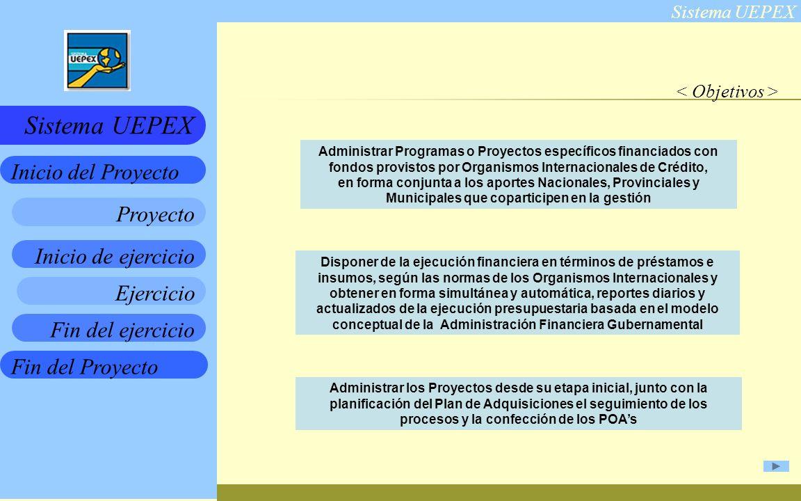Sistema UEPEX Inicio de ejercicio Ejercicio Fin del ejercicio Fin del Proyecto Inicio del Proyecto Sistema UEPEX Proyecto Administrar Programas o Proyectos específicos financiados con fondos provistos por Organismos Internacionales de Crédito, en forma conjunta a los aportes Nacionales, Provinciales y Municipales que coparticipen en la gestión Disponer de la ejecución financiera en términos de préstamos e insumos, según las normas de los Organismos Internacionales y obtener en forma simultánea y automática, reportes diarios y actualizados de la ejecución presupuestaria basada en el modelo conceptual de la Administración Financiera Gubernamental Administrar los Proyectos desde su etapa inicial, junto con la planificación del Plan de Adquisiciones el seguimiento de los procesos y la confección de los POAs