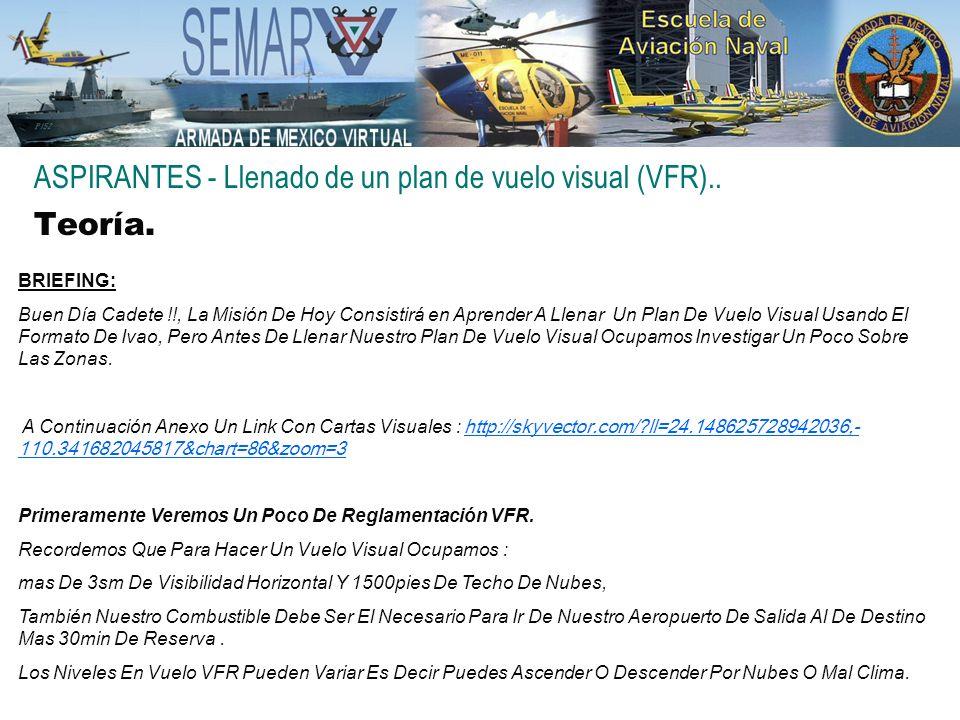 *** Tabla: Propiedad De La Academia De IVAO México*** La velocidad indicada está limitada a 250 KIAS por debajo de 10000ft AMSL o FL100.