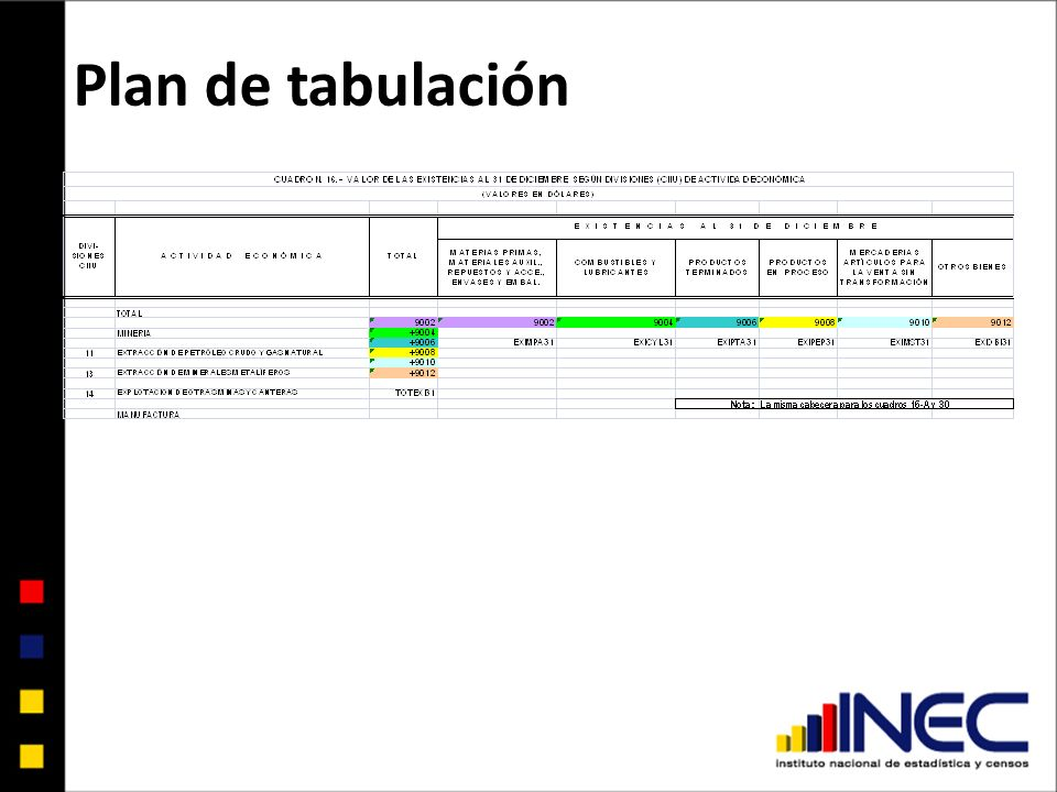 Plan de tabulación