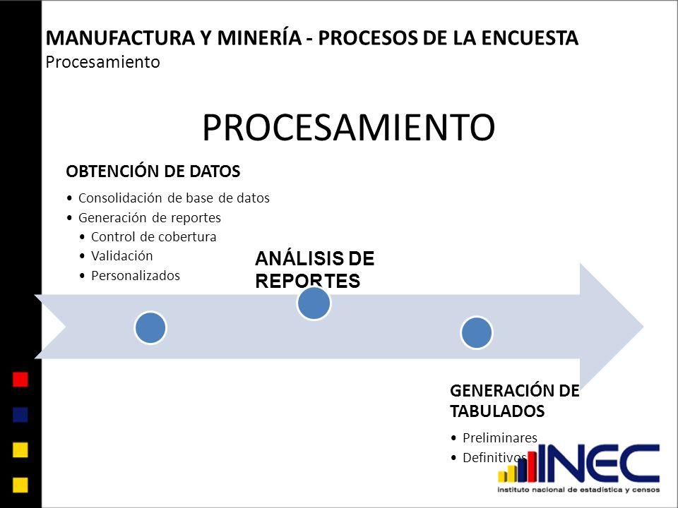 PROCESAMIENTO OBTENCIÓN DE DATOS Consolidación de base de datos Generación de reportes Control de cobertura Validación Personalizados GENERACIÓN DE TA