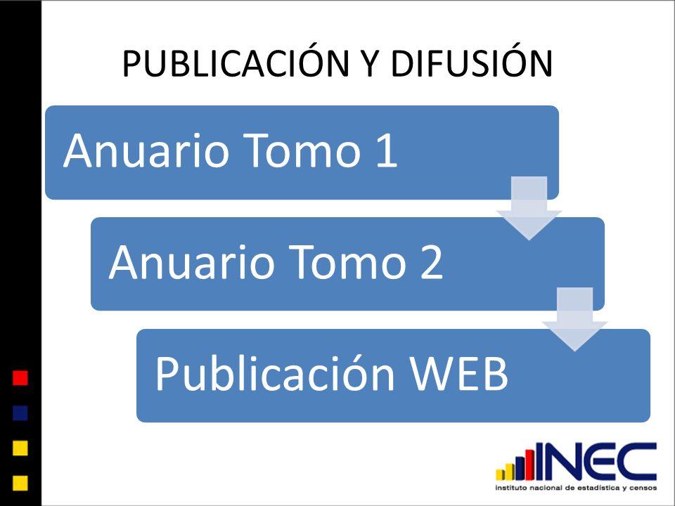 PUBLICACIÓN Y DIFUSIÓN Anuario Tomo 1Anuario Tomo 2Publicación WEB