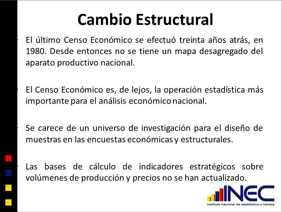 Cambio Estructural El último Censo Económico se efectuó treinta años atrás, en 1980. Desde entonces no se tiene un mapa desagregado del aparato produc
