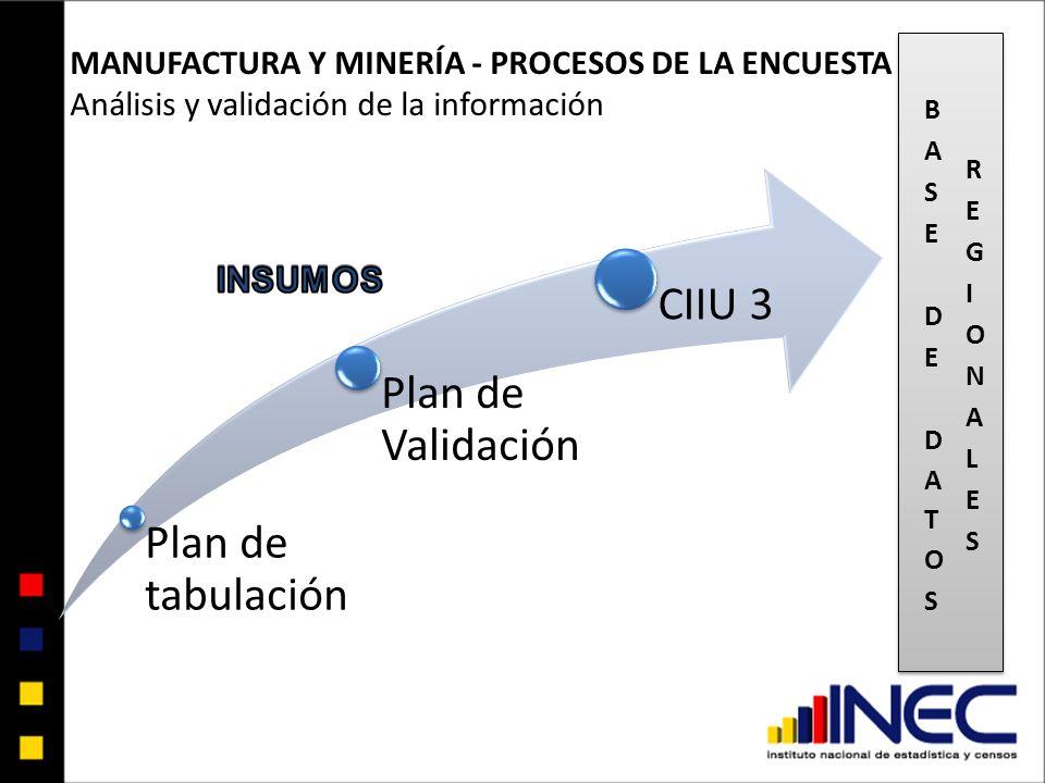 Plan de tabulación El Plan de Tabulación es una plantilla que contiene la salida de cuadros de publicación que tendrá la investigación.