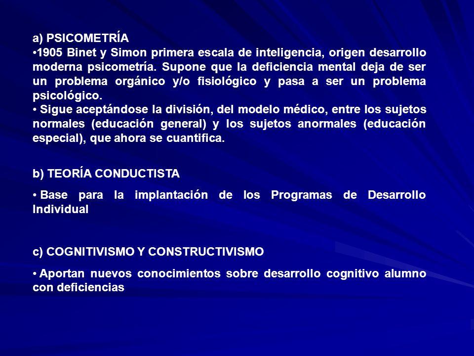 a) PSICOMETRÍA 1905 Binet y Simon primera escala de inteligencia, origen desarrollo moderna psicometría. Supone que la deficiencia mental deja de ser
