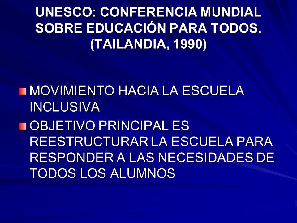 UNESCO: CONFERENCIA MUNDIAL SOBRE EDUCACIÓN PARA TODOS. (TAILANDIA, 1990) MOVIMIENTO HACIA LA ESCUELA INCLUSIVA OBJETIVO PRINCIPAL ES REESTRUCTURAR LA