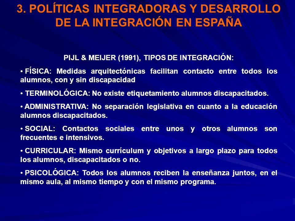 3. POLÍTICAS INTEGRADORAS Y DESARROLLO DE LA INTEGRACIÓN EN ESPAÑA PIJL & MEIJER (1991), TIPOS DE INTEGRACIÓN: FÍSICA: Medidas arquitectónicas facilit