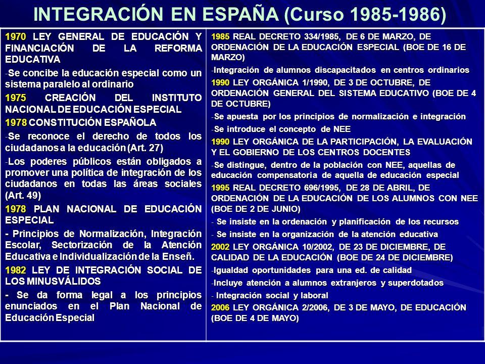INTEGRACIÓN EN ESPAÑA (Curso 1985-1986) 1970 LEY GENERAL DE EDUCACIÓN Y FINANCIACIÓN DE LA REFORMA EDUCATIVA - Se concibe la educación especial como u