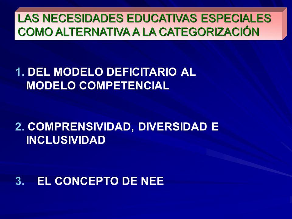 LAS NECESIDADES EDUCATIVAS ESPECIALES COMO ALTERNATIVA A LA CATEGORIZACIÓN 1. DEL MODELO DEFICITARIO AL MODELO COMPETENCIAL 2. COMPRENSIVIDAD, DIVERSI