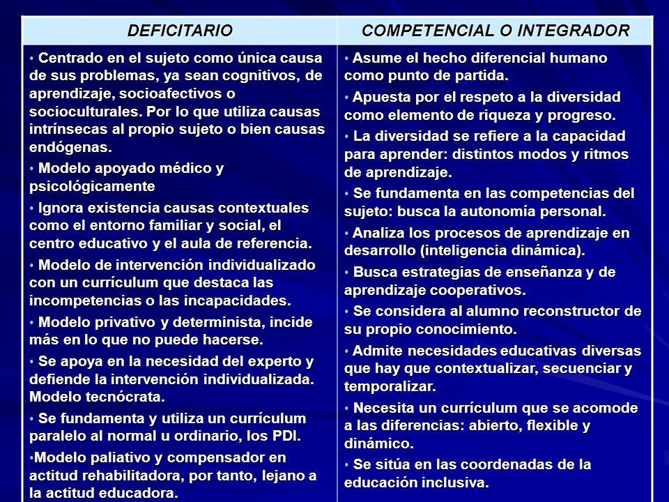 DEFICITARIO COMPETENCIAL O INTEGRADOR Centrado en el sujeto como única causa de sus problemas, ya sean cognitivos, de aprendizaje, socioafectivos o so