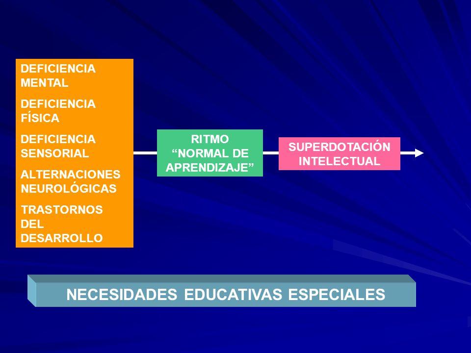 DEFICIENCIA MENTAL DEFICIENCIA FÍSICA DEFICIENCIA SENSORIAL ALTERNACIONES NEUROLÓGICAS TRASTORNOS DEL DESARROLLO RITMO NORMAL DE APRENDIZAJE SUPERDOTA