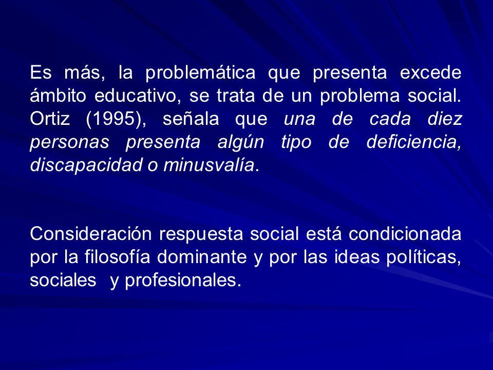 Es más, la problemática que presenta excede ámbito educativo, se trata de un problema social. Ortiz (1995), señala que una de cada diez personas prese