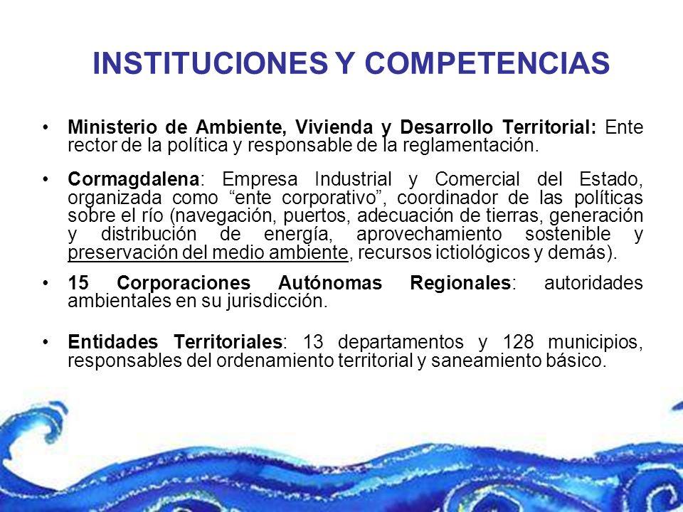 INSTITUCIONES Y COMPETENCIAS Ministerio de Ambiente, Vivienda y Desarrollo Territorial: Ente rector de la política y responsable de la reglamentación.