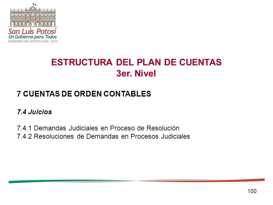 100 ESTRUCTURA DEL PLAN DE CUENTAS 3er.